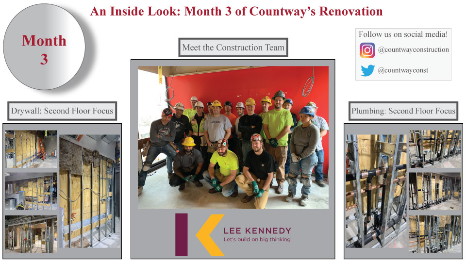 Pictures of drywall, plumbing, and construction workers in a construction zone.